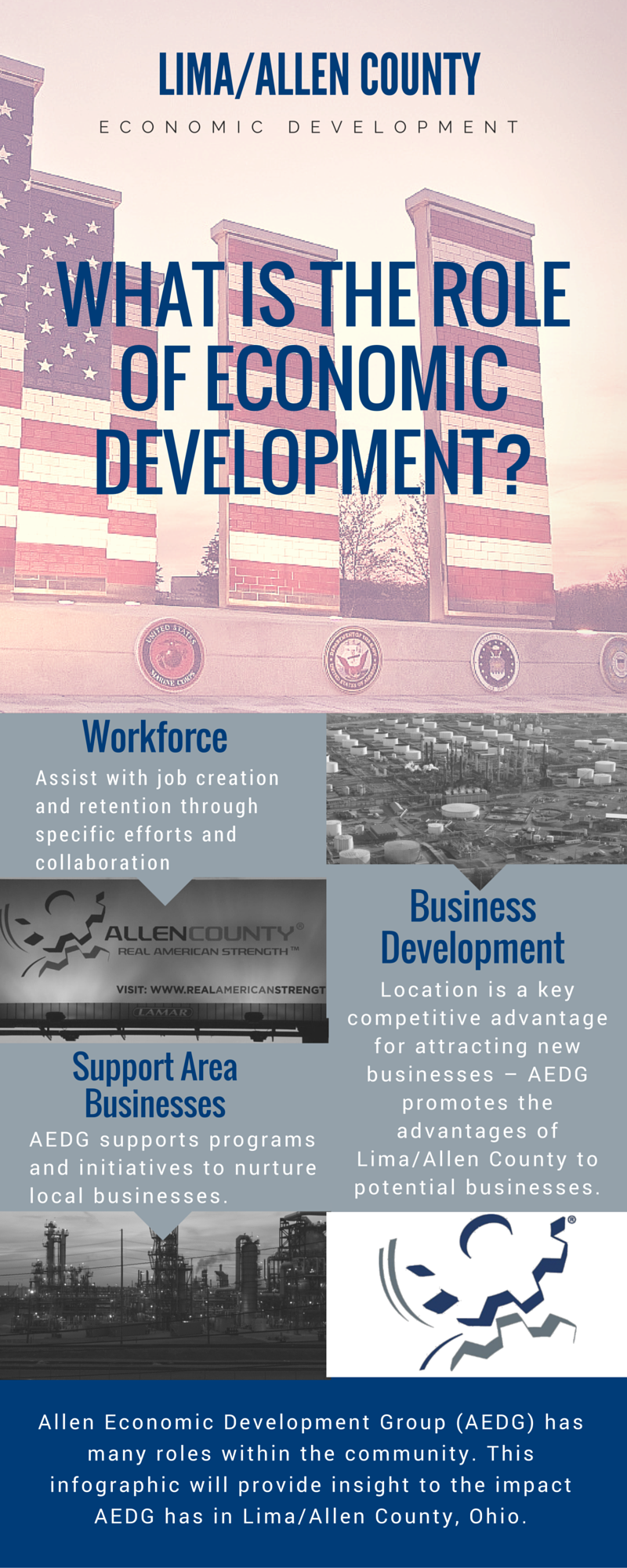 Allen County Ohio is supported by the Allen Economic Development Group