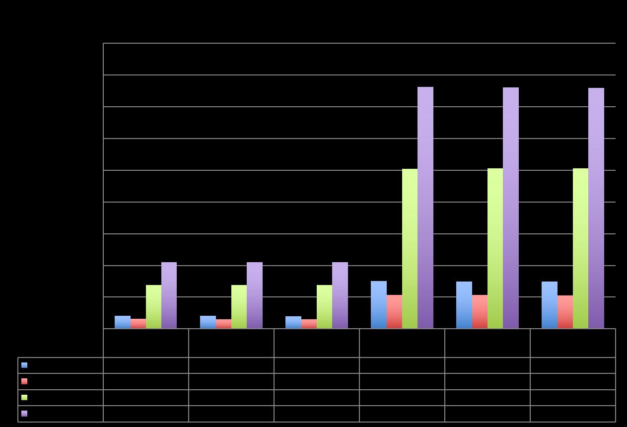 Population Data for Allen County Ohio